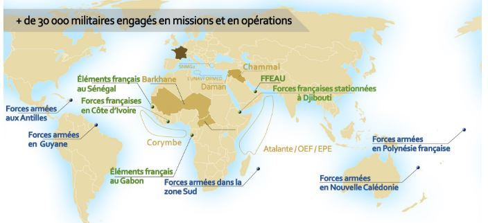 opex france